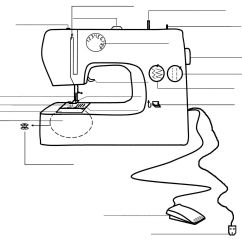 Sewing Machine Parts Diagram Worksheet Narva 225 Wiring Fill In The Blank Aaa Embroidery