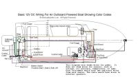 Boat wiring diagram http://newboatbuilders.com/pages ...