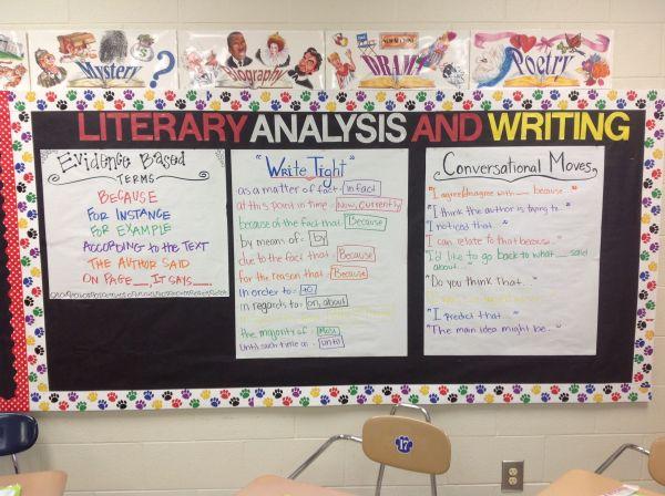 High School English Classroom Bulletin Board Ideas