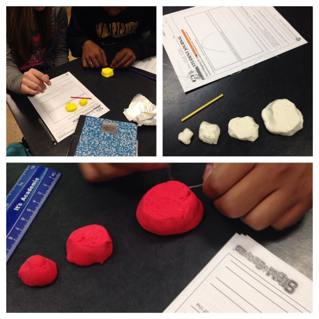 Teach Topographic Maps With Play Doh Or Modeling Clay