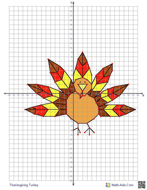 Mystery Picture Turkey Ordered Pairs Graph