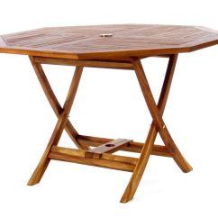 Teak Folding Chairs Canada Nicaraguan Rocking Patio Furniture L I H 158