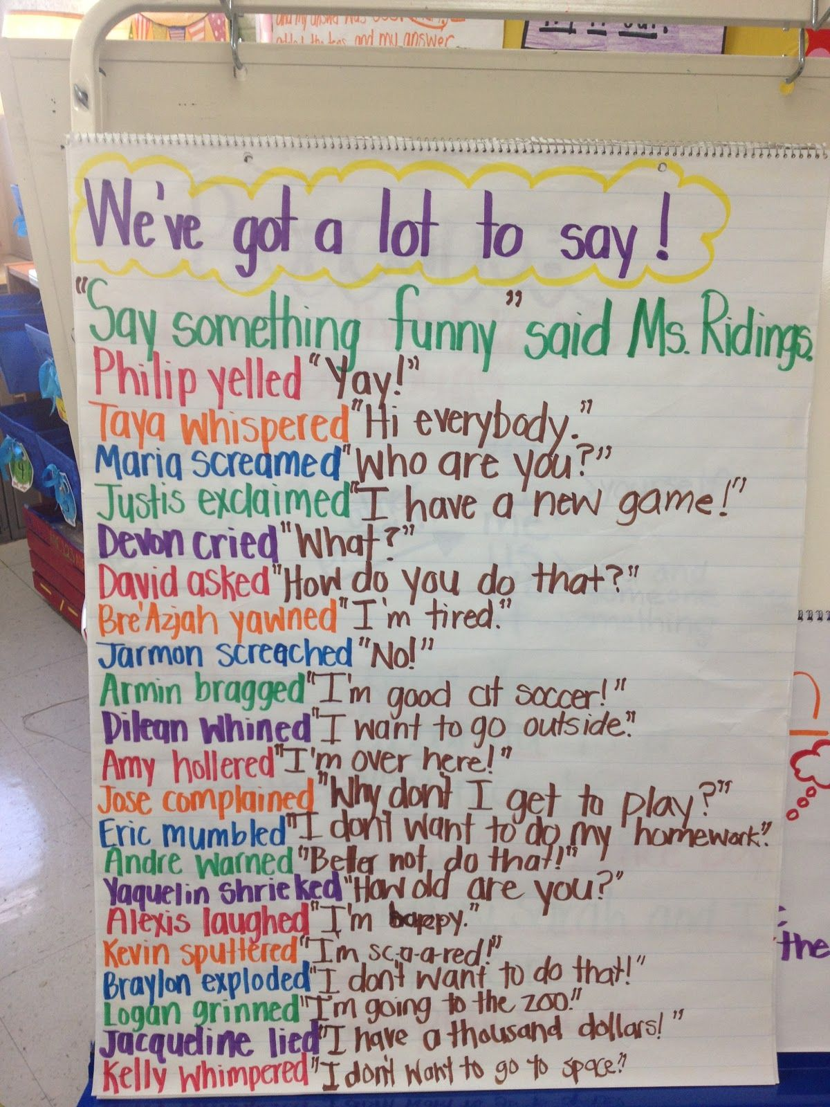Quotation Marks Practice And Words Other Than Said