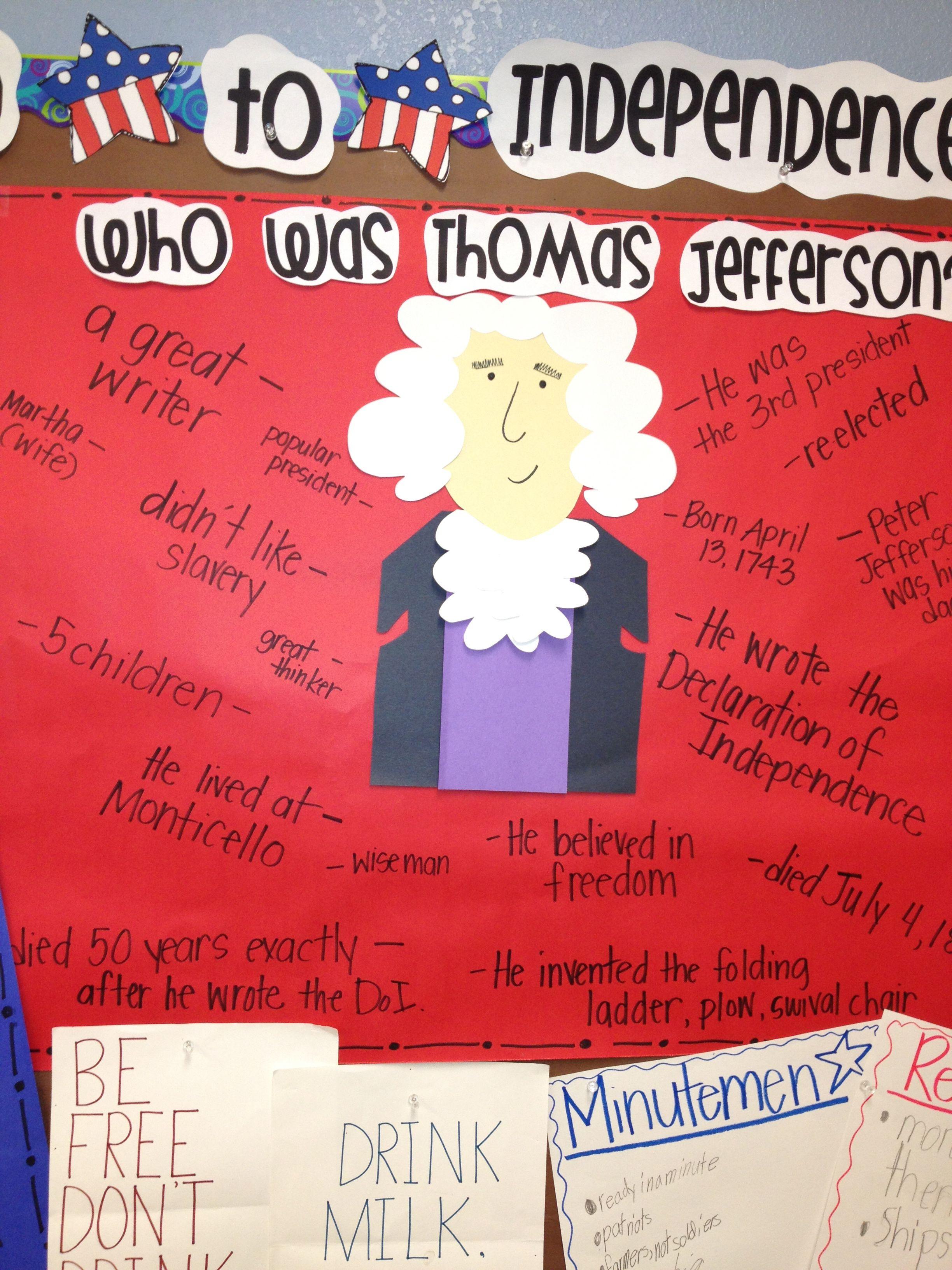 Thomas Jefferson Anchor Chart