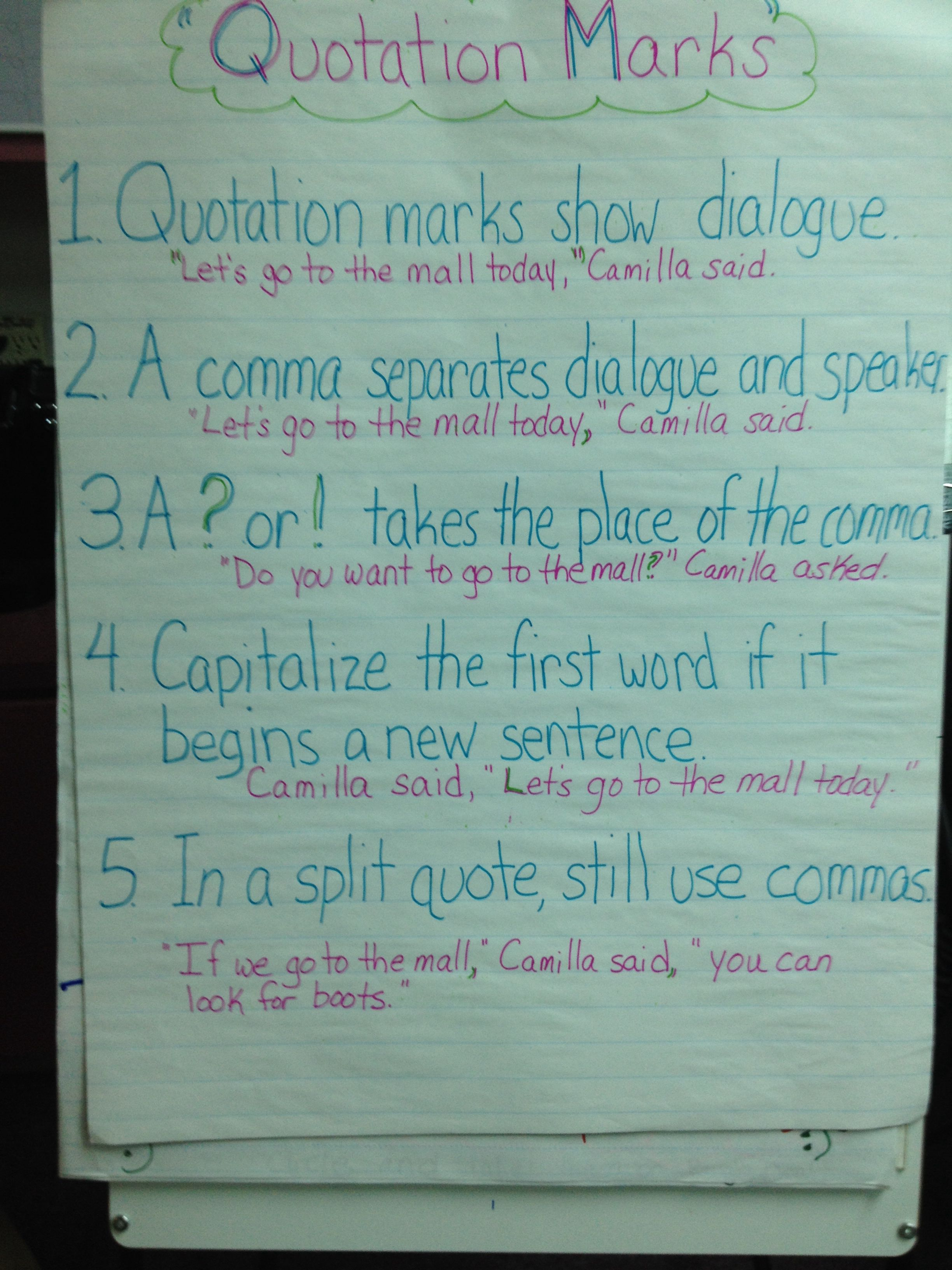 This Is A Great Anchor Chart For Teaching Fourth Graders Rules For Using Quotation Marks In