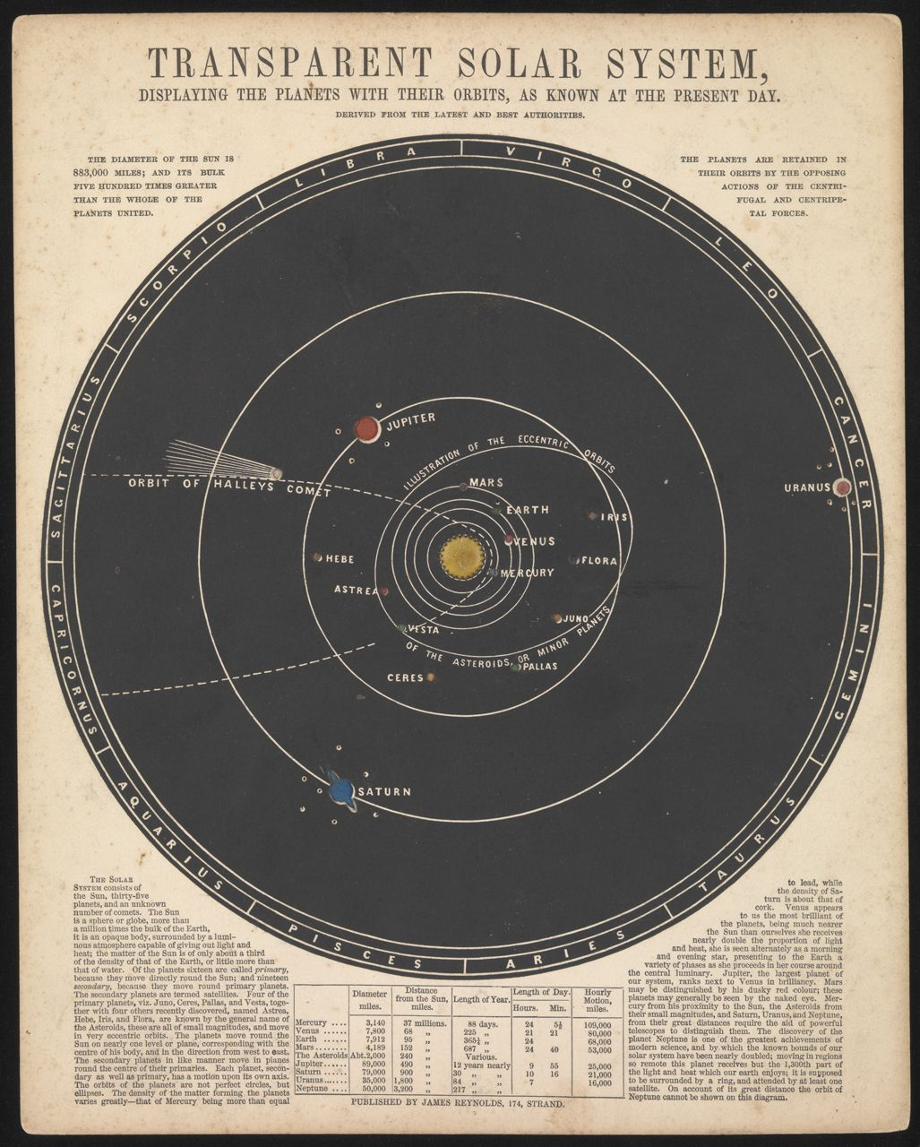 diagram of the planets in order human airway 25 43 best solar system ideas on pinterest map