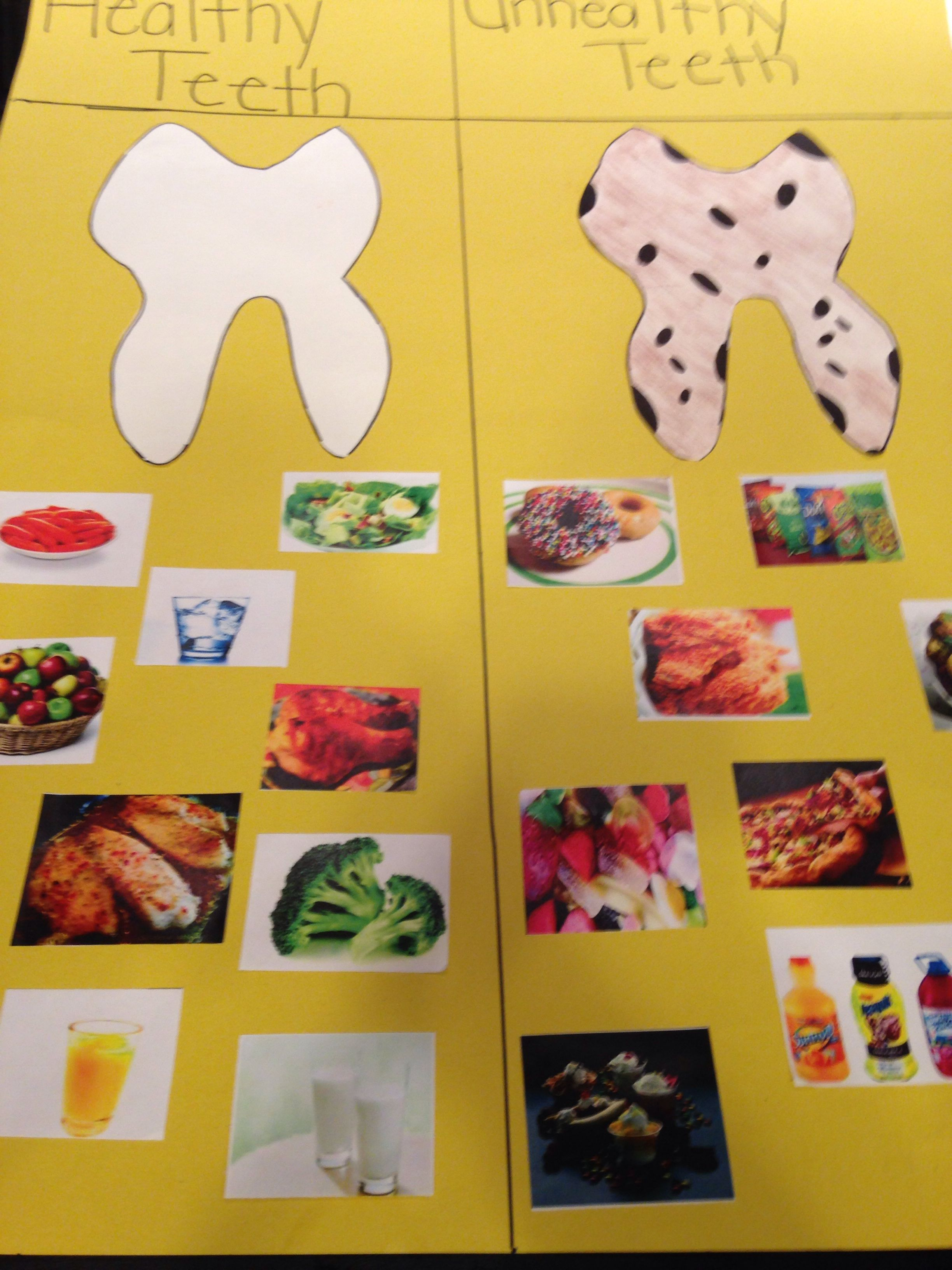 Healthy Teeth Versus Unhealthy Teeth I Made This Poster