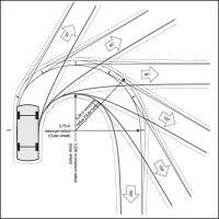 parking garage ramps turning radius - Google Search ...