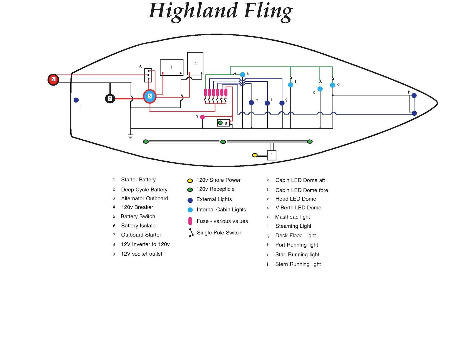 sailboat dc wiring diagram for immersion heater highland fling my grampian 26