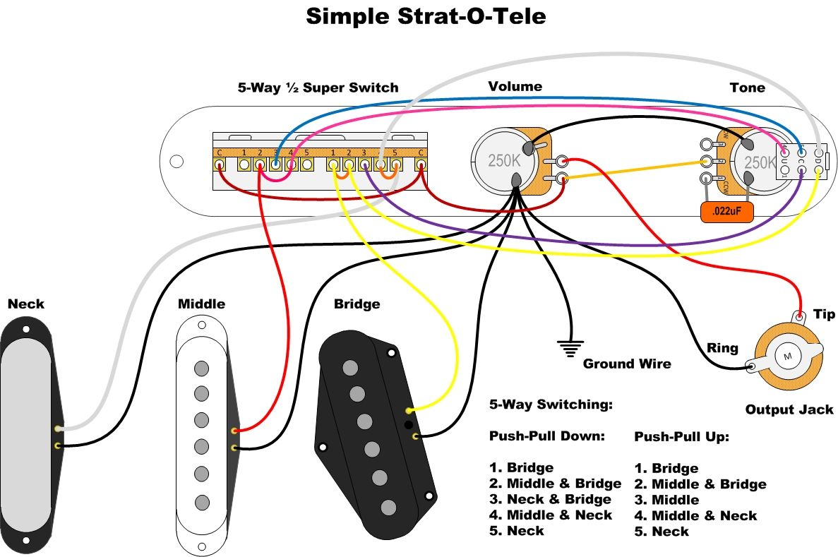 simple electric guitar wiring diagram 12v switch panel strat o tele for sheet