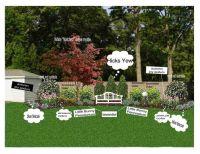 Landscaping privacy fence | Garden and Flowers | Pinterest