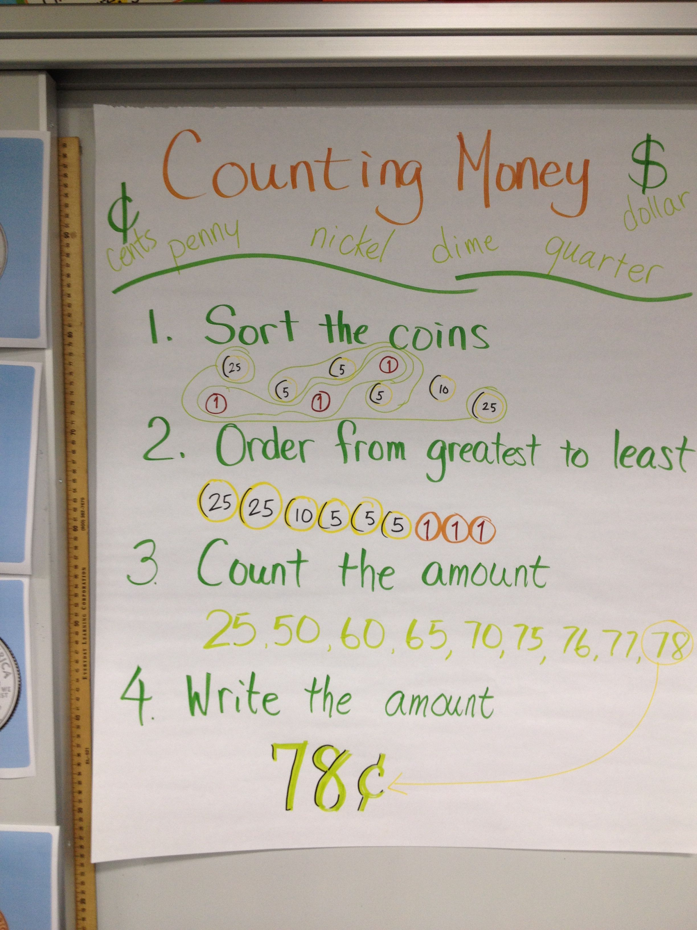 Counting Money Anchor Chart