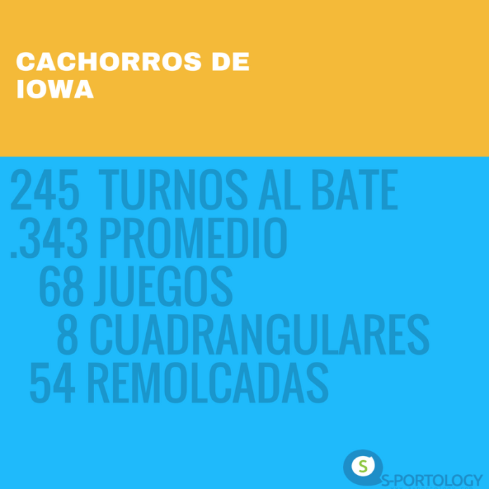 stats Caratini
