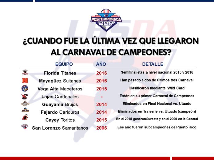 Historia campeones.png