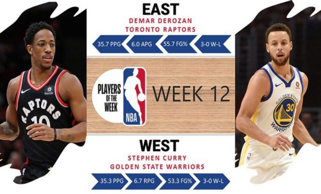 DeRozan-Curry-Week