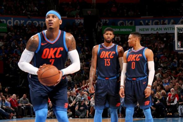 OKC big three