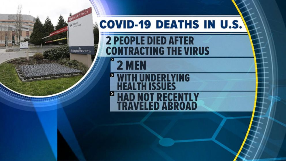 2 Americans dead from coronavirus as global death toll reaches ...