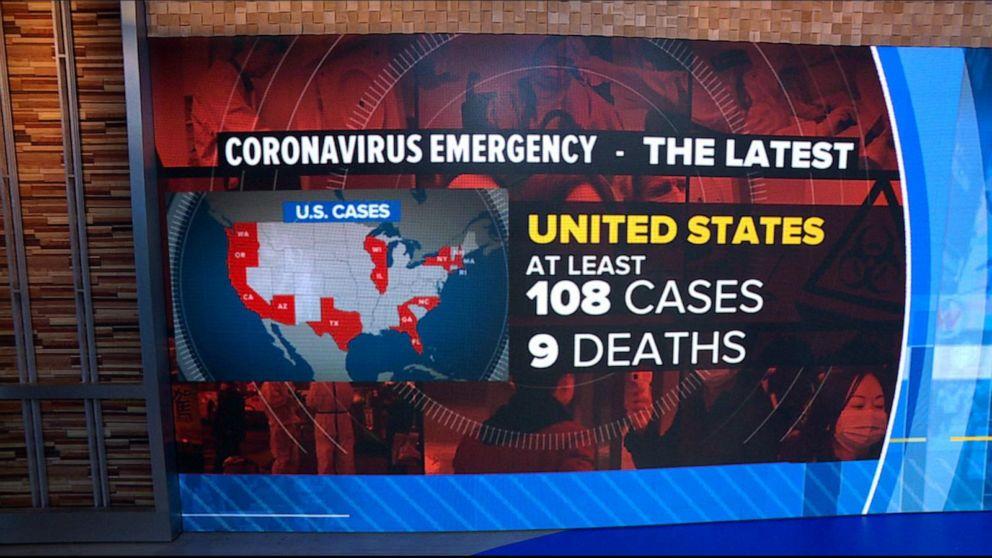 Coronavirus death toll climbs in US Video - ABC News