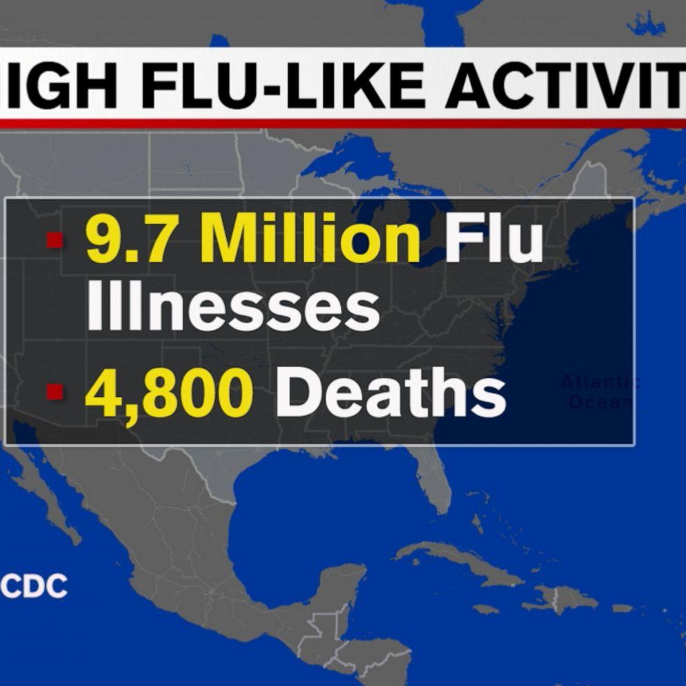 Flu shot better than last year, despite tough season for kids ...