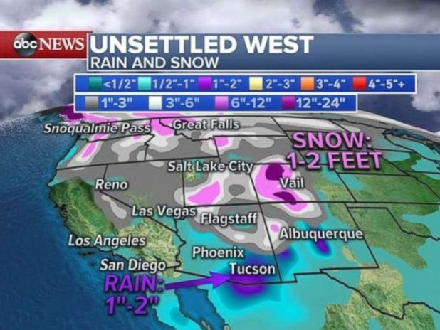 Parts of the Rockies may see up to 2 feet of snow.