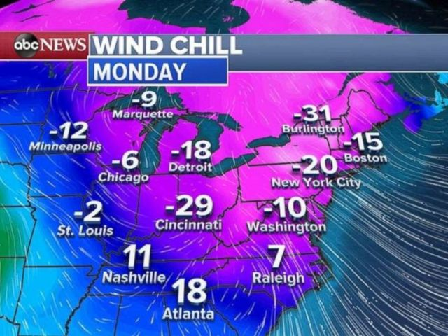 Wind chills on Monday will be below zero in much of the U.S.