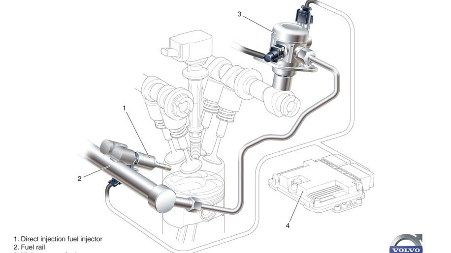 Volvo introduces new direct injected, turbocharged 2.0