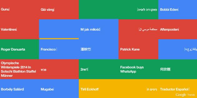 google trends is now