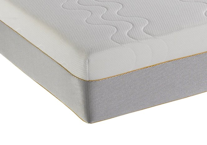 Five Best Mattresses For Every Budget