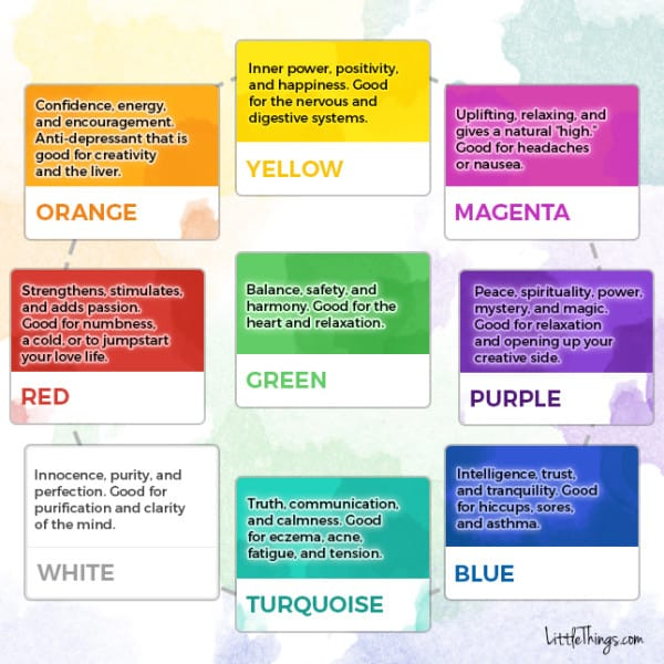 The incredible way color can affect your physical and mental health - AOL Lifestyle