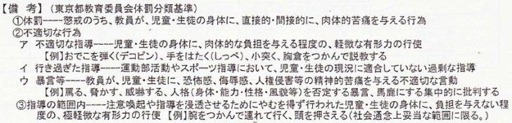 東京都教育委員会体罰分類基準