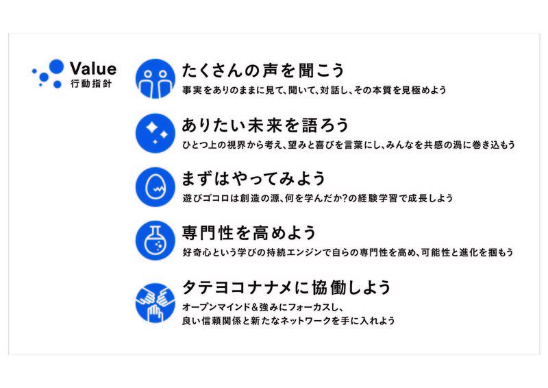 RTCで新たに設定した5バリュー(行動指針)