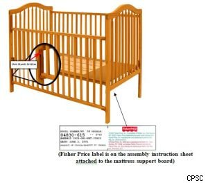 More Than 2 1 Million Drop Side Cribs Are Being Voluntarily Recalled By Their Manufacturer Stork Craft Manufacturing Inc After Four Incidents In Which