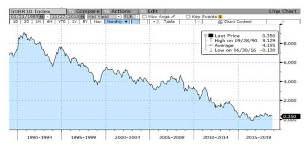 Bloomberg Source, Evariste Quant Research, Bloomberg LP is not responsible for this analysis.