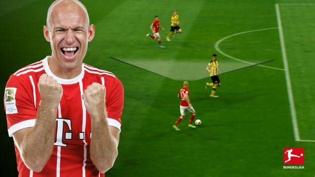 Das Sind Die Stärksten Waffen Des Fc Bayern München Gegen
