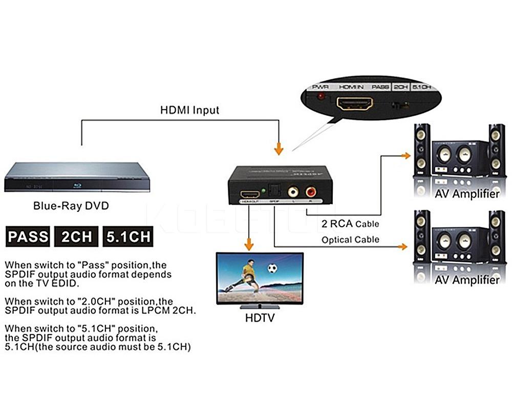 hight resolution of hdmi to hdmi optical spdif rca l r audio extractor converter hd 1080p splitter catch com au