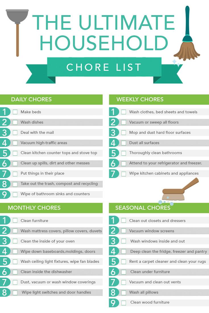 household tasks list