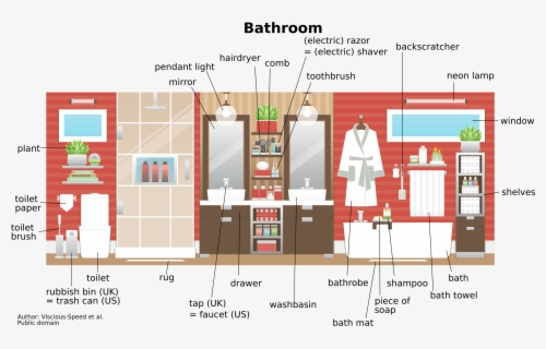 Bathroom Clipart Vocabulary Vocabulary In The Bathroom Free Transparent Clipart Clipartkey
