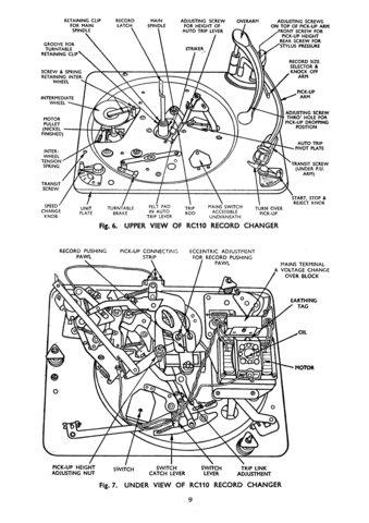 Garrard RC110 (RC-110) Turntable Technical Repair Service