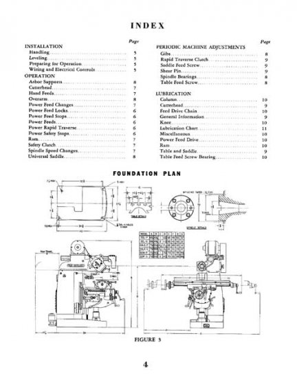 Van Norman 22L and 22M Parts and Operations Manual