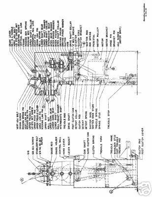 Pexto CM-250 Electric Combination Rotary Machine Manual