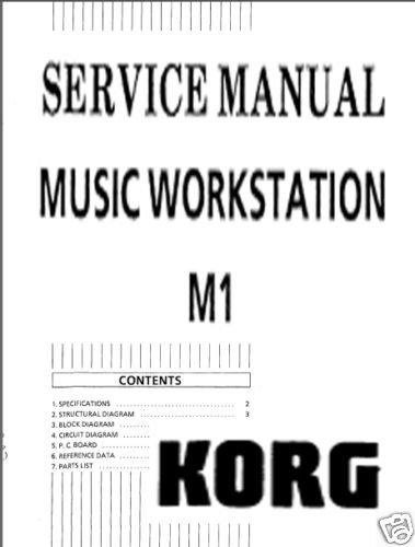 KORG M1 SYNTHESIZER ~ REPAIR / SERVICE MANUAL