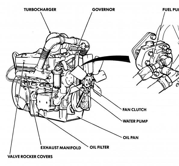 13 DETROIT DIESEL ENGINE manuals: CD/DVD, 2142 pages