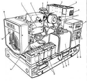 135 manual/s~GENERATORS (Diesel/Gas Engines~APU):CD/DVD