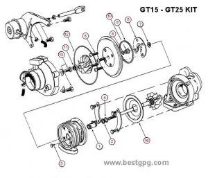 Turbo Rebuild Repair Kit Saab 9.3 9-3 2001 B205E B235E