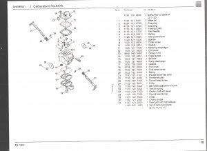 Chain Saw Parts List Stihl MS180