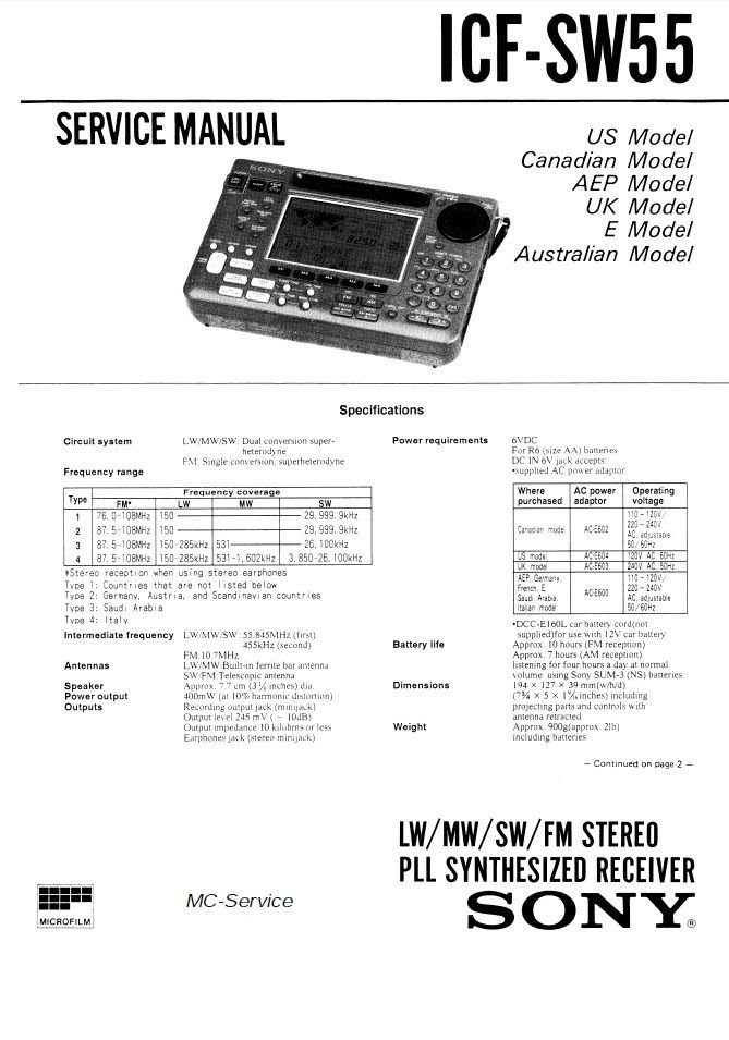 Sony ICF-SW55 Service Manual On CD-ROM