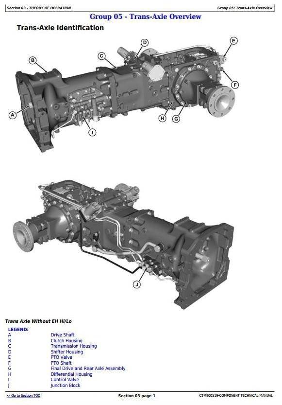 PDF John Deere 12x12 and 24x12 PowrReverser™ Technical