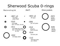 Sherwood Scuba 66pc o-ring kit incl dive computer seals