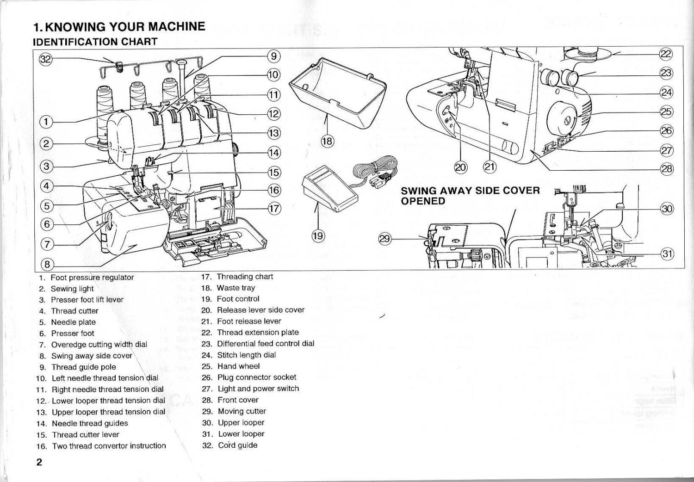 White Superlock 2000 Sewing Manual