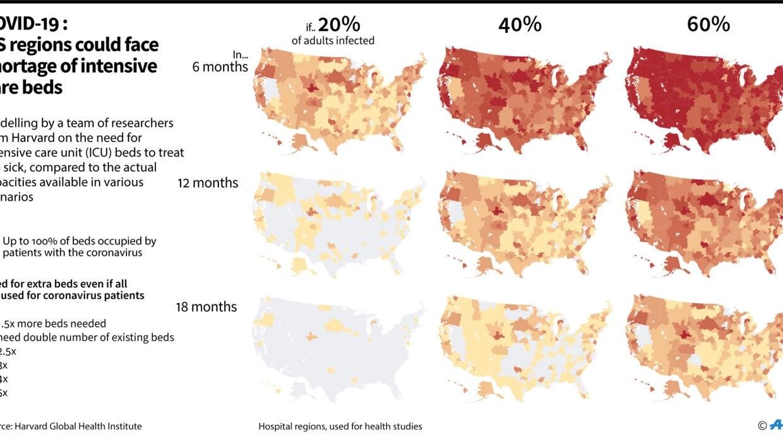 In most scenarios, US hospitals will struggle with coronavirus ...